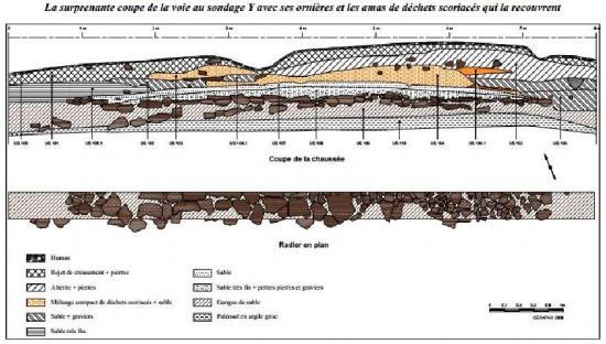 Rennes bayeux sondage cerapar oct 2007 foret de liffre 1 f